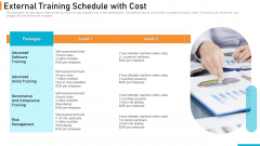 Executing Online Solution In Banking External Training Schedule With Cost Rules PDF
