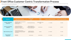 Executing Online Solution In Banking Front Office Customer Centric Transformation Process Microsoft PDF