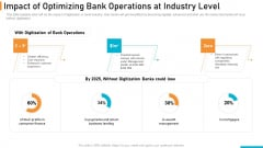Executing Online Solution In Banking Impact Of Optimizing Bank Operations At Industry Level Designs PDF
