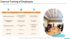 Executing Online Solution In Banking Internal Training Of Employees Introduction PDF