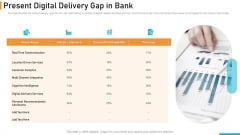 Executing Online Solution In Banking Present Digital Delivery Gap In Bank Mockup PDF