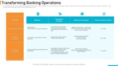 Executing Online Solution In Banking Transforming Banking Operations Demonstration PDF