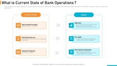 Executing Online Solution In Banking What Is Current State Of Bank Operations Diagrams PDF