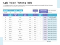 Executing Operations Structured System Support Agile Project Planning Table Rules PDF
