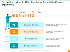 Executing Organization Commodity Strategy Go Up The Ladder To Offer Emotional Benefits To Create Experience Diagrams PDF