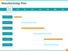Executing Organization Commodity Strategy Manufacturing Plan Summary PDF
