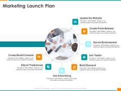 Executing Organization Commodity Strategy Marketing Launch Plan Sample PDF