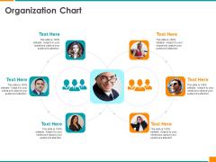 Executing Organization Commodity Strategy Organization Chart Designs PDF