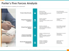 Executing Organization Commodity Strategy Porters Five Forces Analysis Mockup PDF