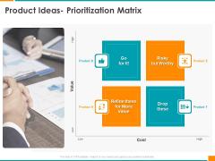 Executing Organization Commodity Strategy Product Ideas Prioritization Matrix Graphics PDF