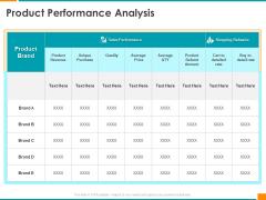 Executing Organization Commodity Strategy Product Performance Analysis Elements PDF