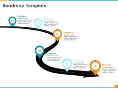 Executing Organization Commodity Strategy Roadmap Template Portrait PDF