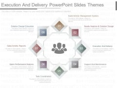 Execution And Delivery Powerpoint Slides Themes