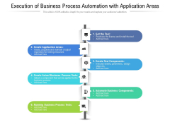 Execution Of Business Process Automation With Application Areas Ppt PowerPoint Presentation Layouts Example File PDF