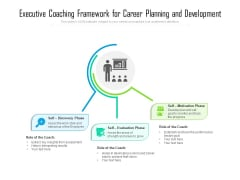 Executive Coaching Framework For Career Planning And Development Ppt PowerPoint Presentation Icon Diagrams PDF