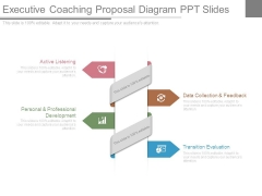 Executive Coaching Proposal Diagram Ppt Slides