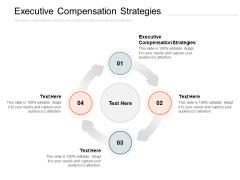 Executive Compensation Strategies Ppt PowerPoint Presentation Icon Design Templates Cpb