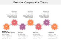Executive Compensation Trends Ppt PowerPoint Presentation Professional Designs Download Cpb