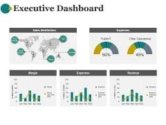 Executive Dashboard Ppt PowerPoint Presentation Graphics