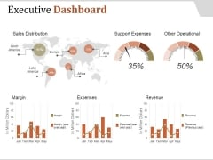 Executive Dashboard Ppt PowerPoint Presentation Introduction
