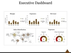 Executive Dashboard Ppt PowerPoint Presentation Professional