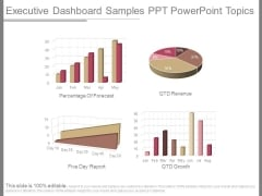 Executive Dashboard Samples Ppt Powerpoint Topics