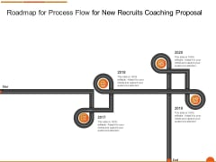 Executive Job Training Roadmap For Process Flow For New Recruits Coaching Proposal Graphics PDF