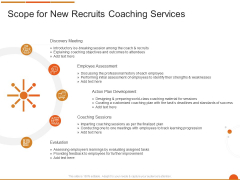 Executive Job Training Scope For New Recruits Coaching Services Information PDF