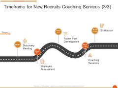 Executive Job Training Timeframe For New Recruits Coaching Services Assessment Demonstration PDF