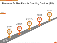 Executive Job Training Timeframe For New Recruits Coaching Services Designs PDF
