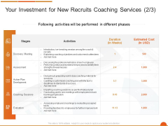 Executive Job Training Your Investment For New Recruits Coaching Services Cost Information PDF