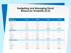 Executive Leadership Programs Budgeting And Managing Fiscal Resources Template Profit Ppt Model Layout PDF