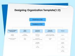Executive Leadership Programs Designing Organization Template Finance Ppt Inspiration Show PDF
