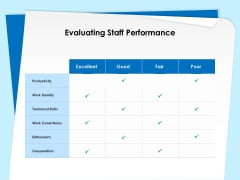 Executive Leadership Programs Evaluating Staff Performance Ppt Infographics Pictures PDF