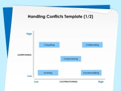 Executive Leadership Programs Handling Conflicts Template Competing Ppt Summary Deck PDF