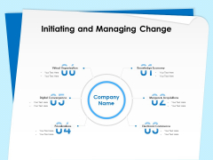 Executive Leadership Programs Initiating And Managing Change Ppt Ideas Template PDF