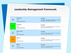 Executive Leadership Programs Leadership Management Framework Ppt Styles Microsoft PDF
