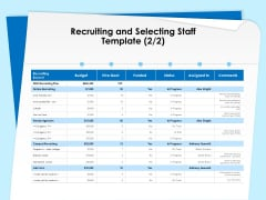 Executive Leadership Programs Recruiting And Selecting Staff Template Budget Ppt PowerPoint Presentation Inspiration Model PDF