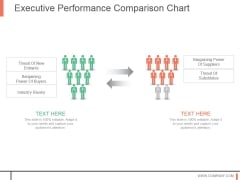 Executive Performance Comparison Chart