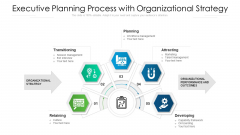 Executive Planning Process With Organizational Strategy Ppt Visual Aids Diagrams PDF