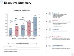 Executive Summary Analysis Ppt PowerPoint Presentation File Slideshow