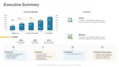 Executive Summary Company Profile Ppt Inspiration Grid PDF