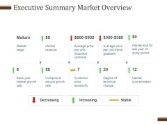 Executive Summary Market Overview Ppt PowerPoint Presentation Background Designs