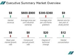 Executive Summary Market Overview Ppt PowerPoint Presentation Templates