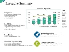 Executive Summary Ppt PowerPoint Presentation Gallery Ideas