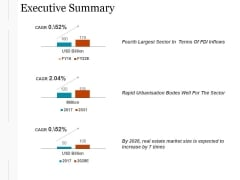 Executive Summary Ppt PowerPoint Presentation Graphics
