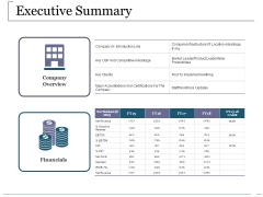 Executive Summary Ppt PowerPoint Presentation Layouts Example Topics