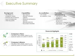 Executive Summary Ppt PowerPoint Presentation Model Show