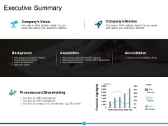Executive Summary Ppt PowerPoint Presentation Model