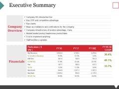 Executive Summary Ppt PowerPoint Presentation Portfolio Background